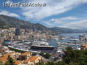 Harta Monte Carlo Monaco Amfostacolo